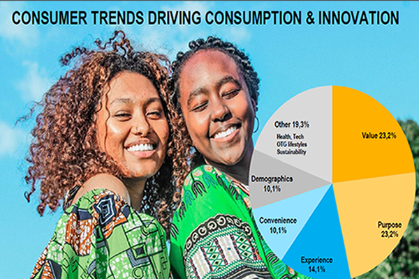 Understanding major shifts in consumer and retail landscape is key to beating the odds – Nielse